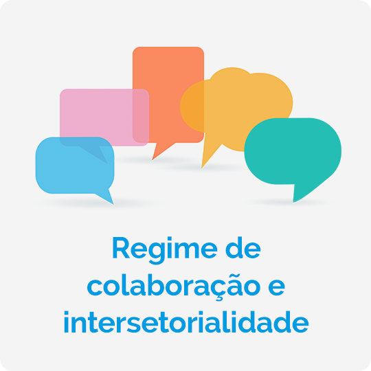 Regime de colaboração e intersetorialidade